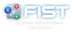 fist-opscycle